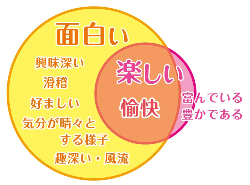 f:id:takahiro-design:20200506194941j:plain