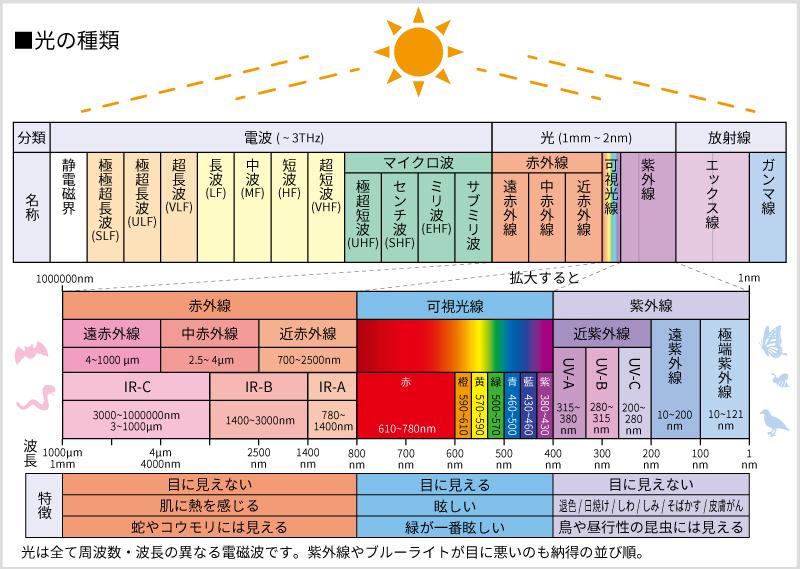 f:id:takahiro-design:20200518161723j:plain