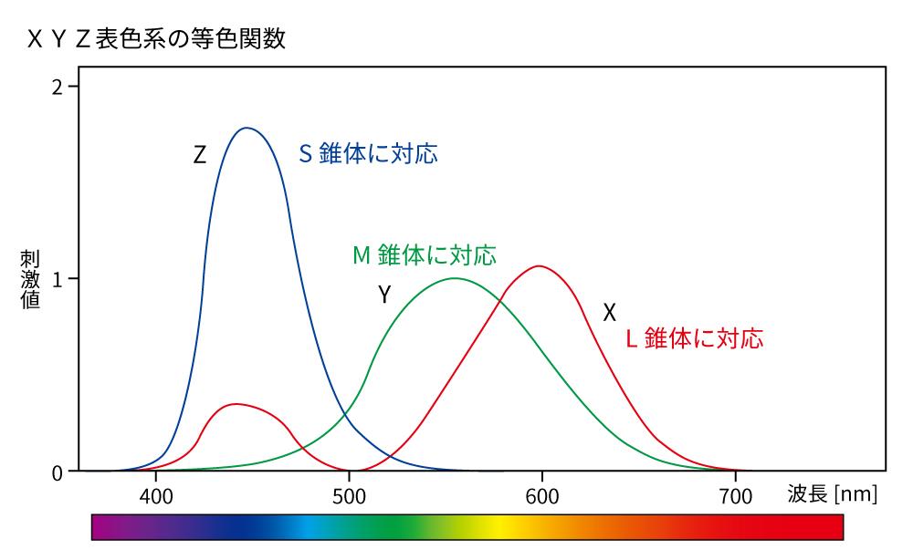 f:id:takahiro-design:20200522200239j:plain