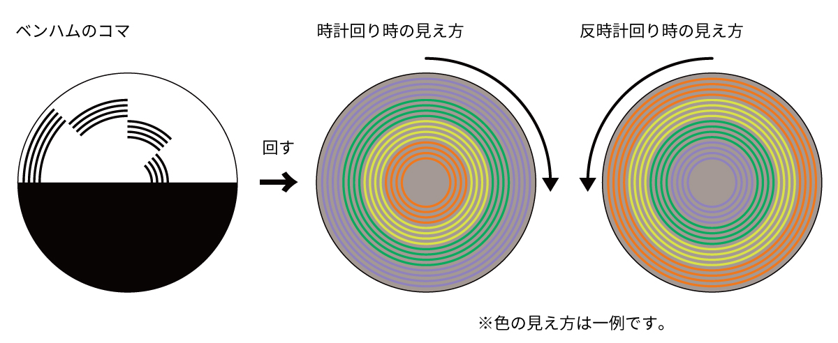 f:id:takahiro-design:20200522215558j:plain