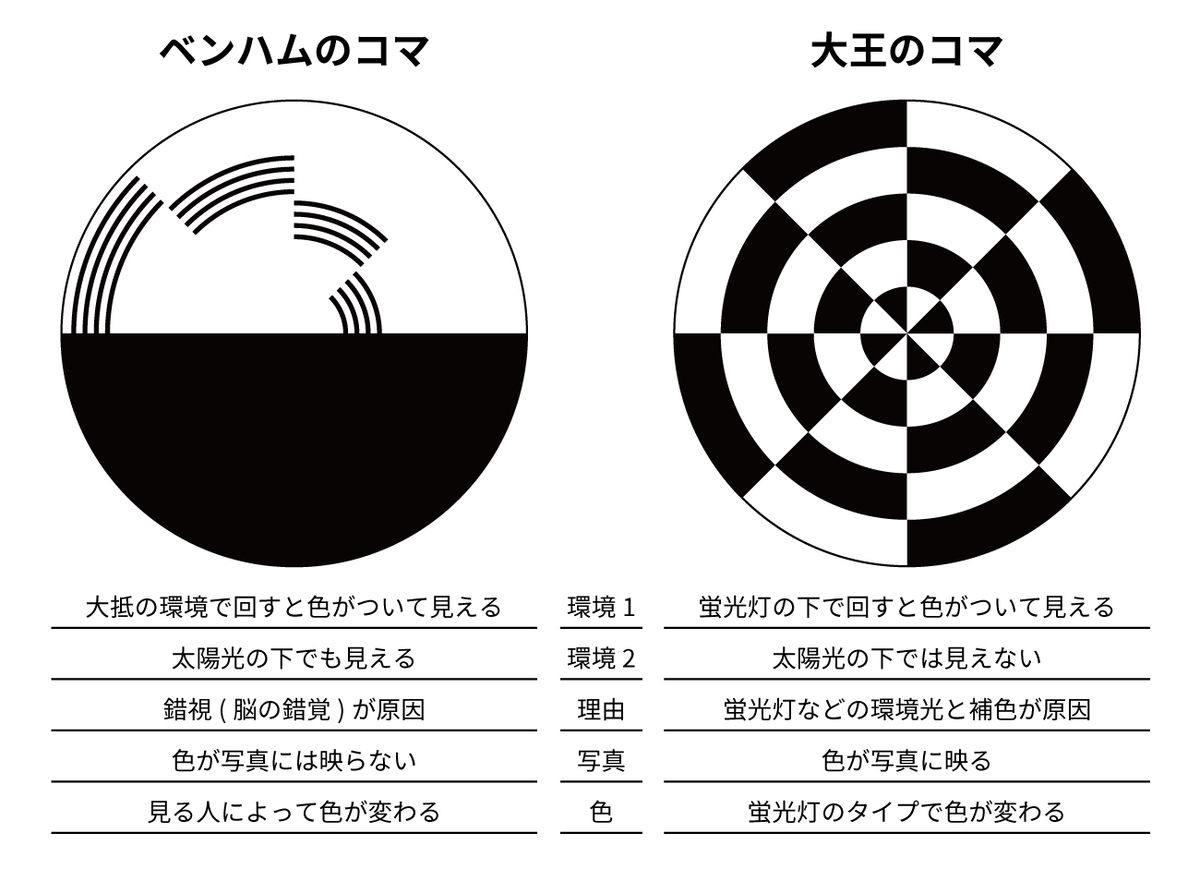 f:id:takahiro-design:20200522231024j:plain