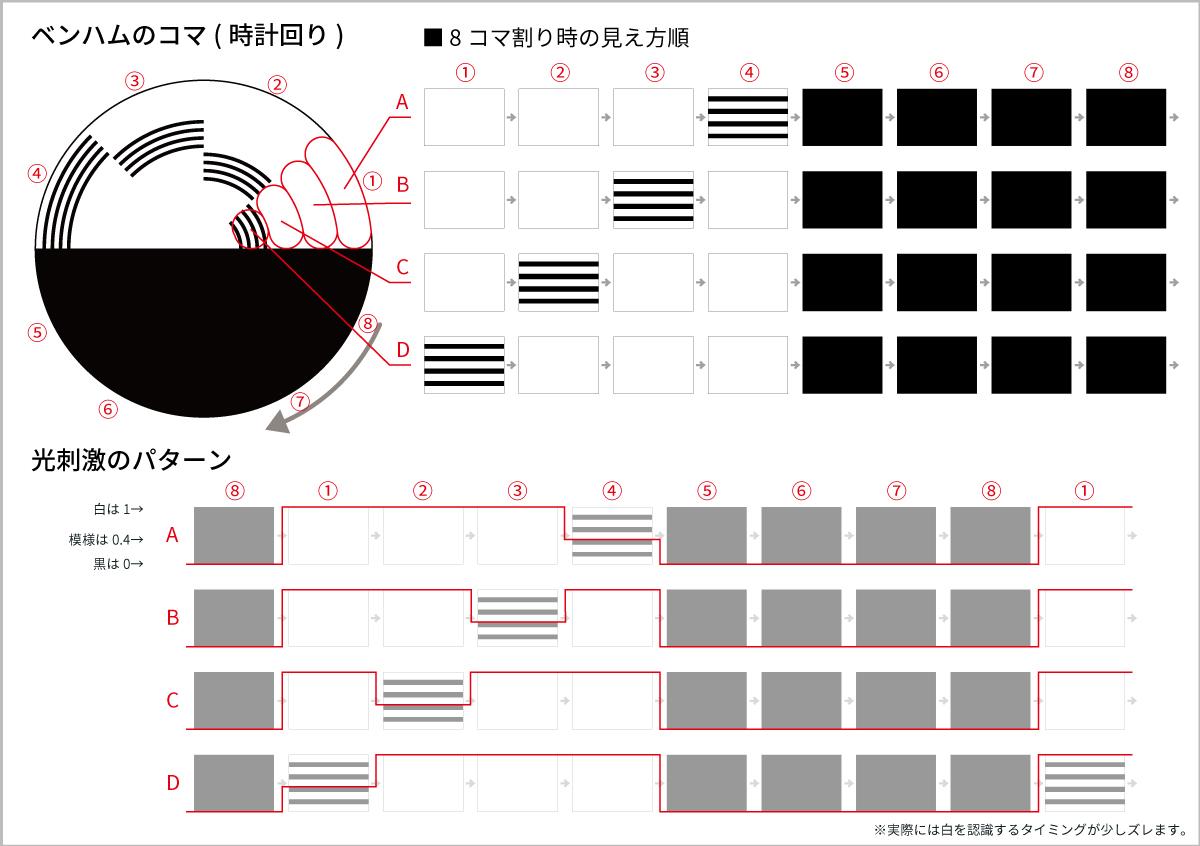 f:id:takahiro-design:20200524142204j:plain