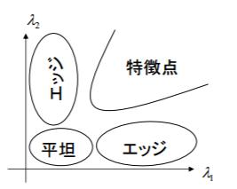 f:id:takahiro-itazuri:20170112224638p:plain
