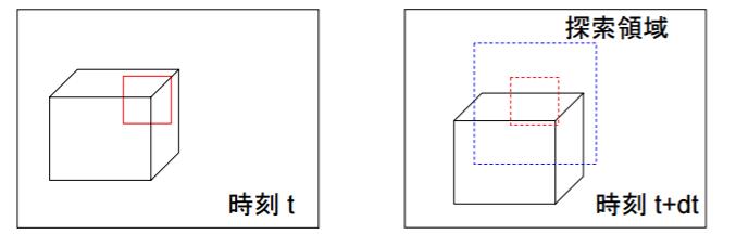 f:id:takahiro-itazuri:20170112225943p:plain