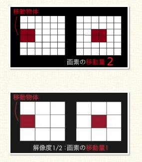 f:id:takahiro-itazuri:20170112234647p:plain