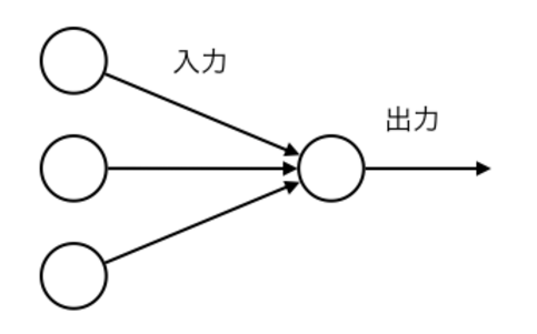 f:id:takahiro-itazuri:20170331003951p:plain