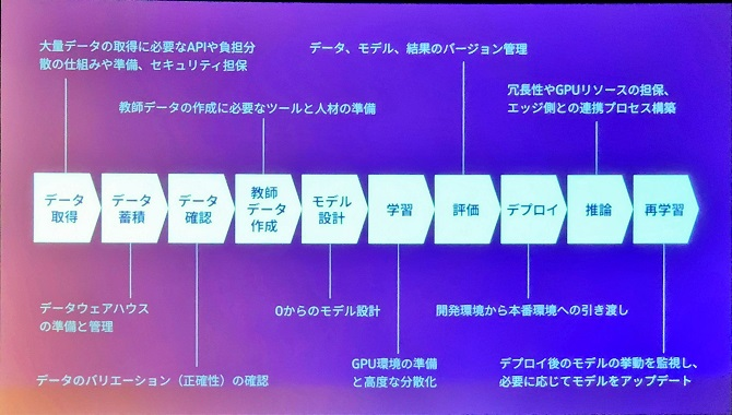 f:id:takahiro-kato:20190324152005j:plain