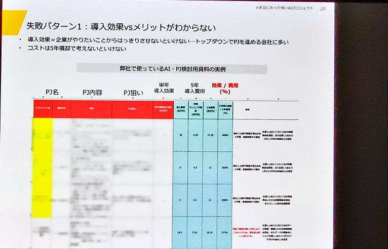 f:id:takahiro-kato:20190324152713j:plain