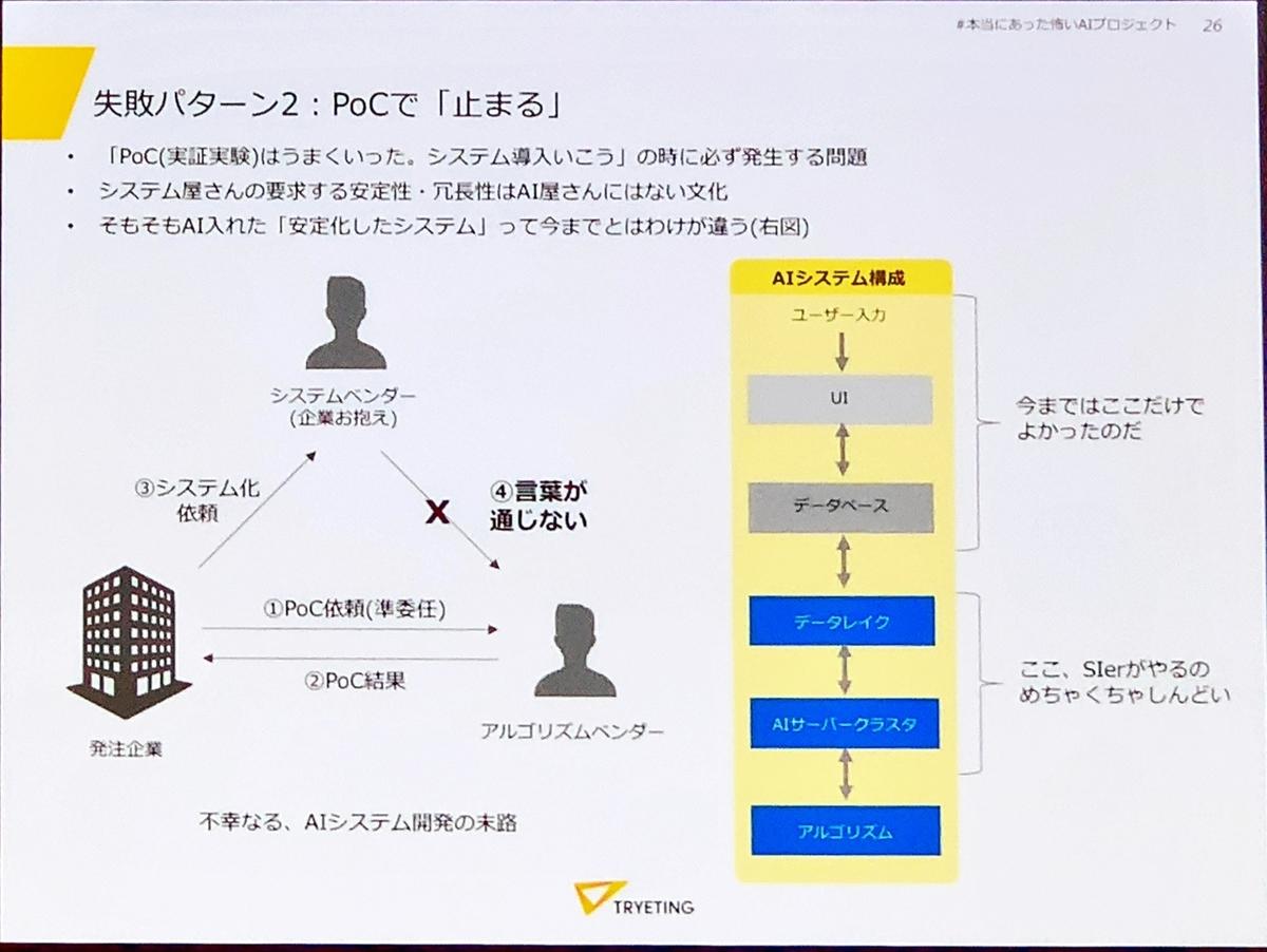 f:id:takahiro-kato:20190324152734j:plain