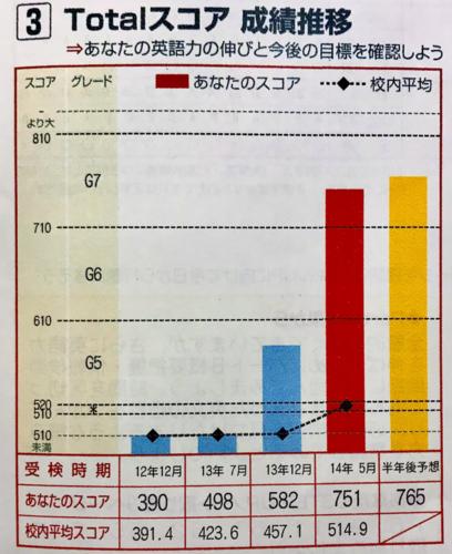 f:id:takahiro369:20201111234354p:plain