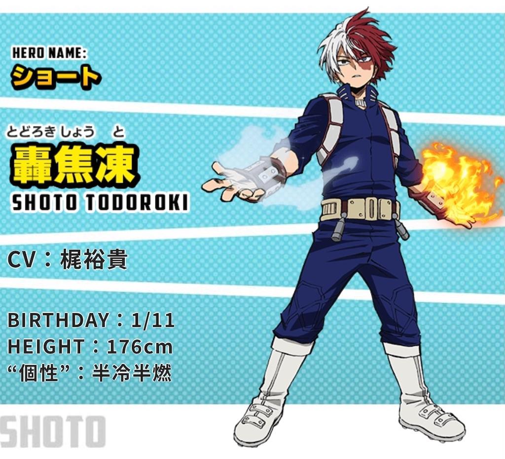 f:id:takahiro_99999:20210226184342j:plain