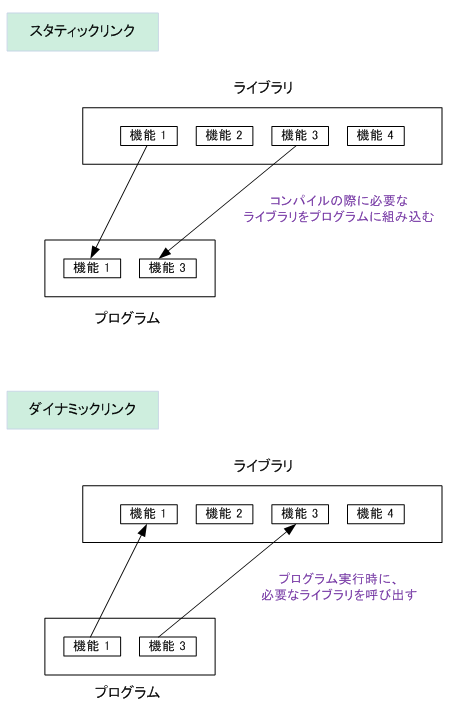f:id:takahiro_itazuri:20170522164607p:plain