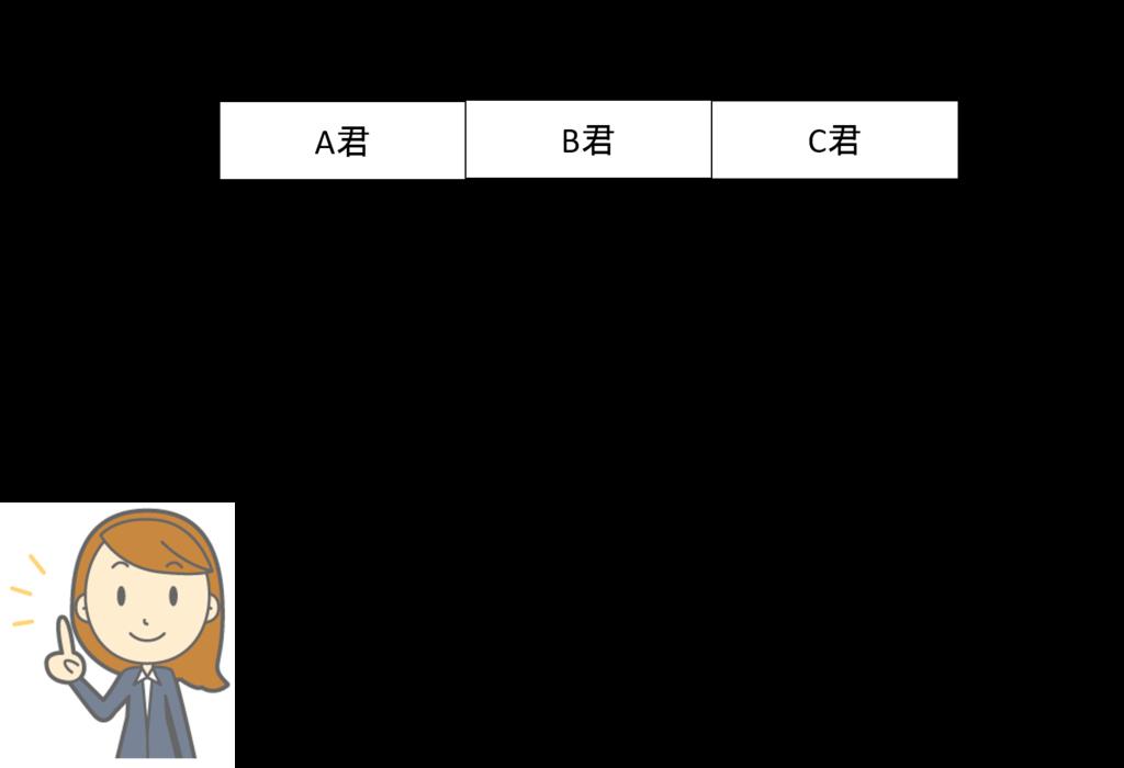 f:id:takahiro_itazuri:20170706230439p:plain:w250