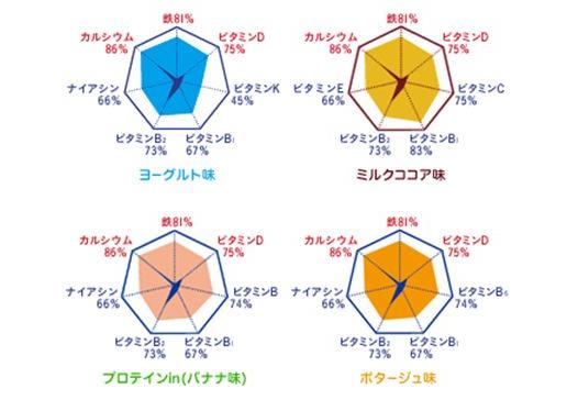 f:id:takahon:20170908074856p:plain