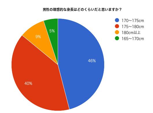 f:id:takahon:20170925072613p:plain