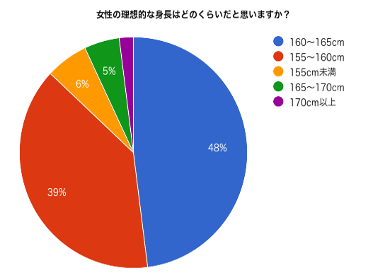 f:id:takahon:20170925072958p:plain
