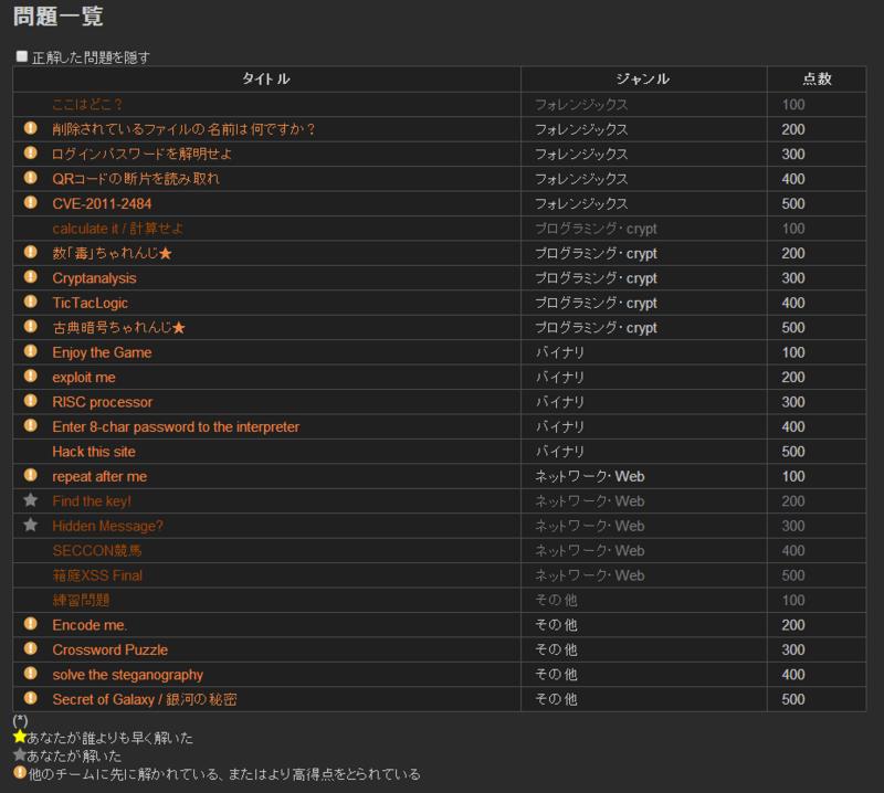 f:id:takahoyo:20140126151141p:plain