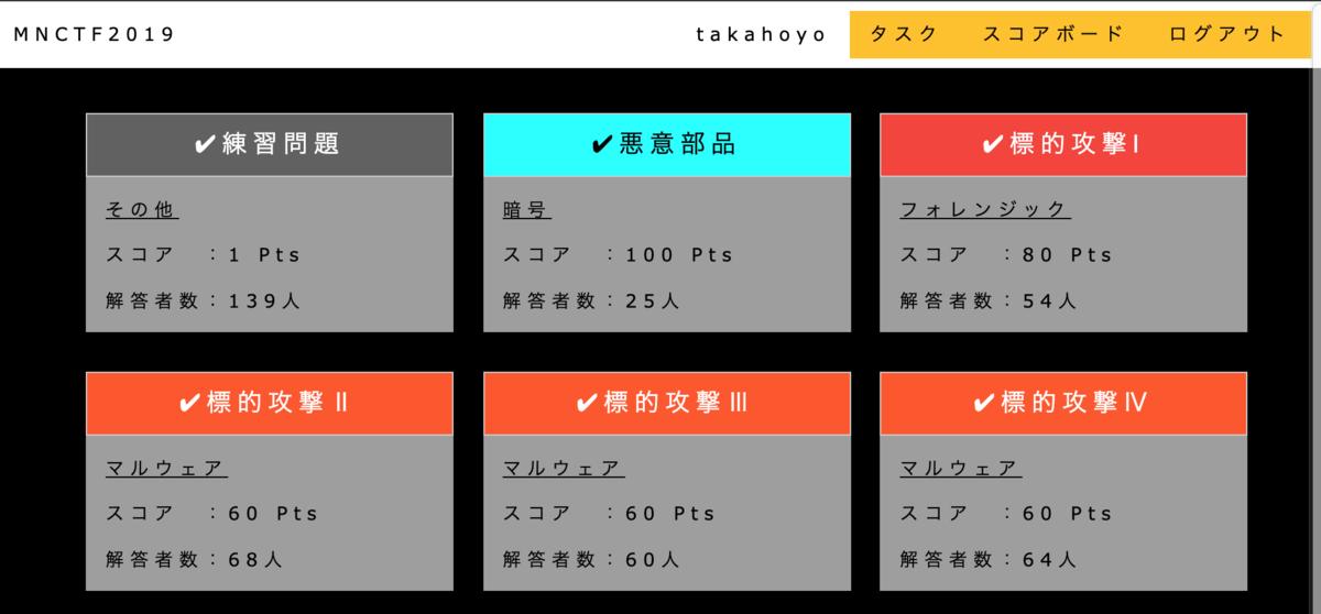 f:id:takahoyo:20190707232741p:plain