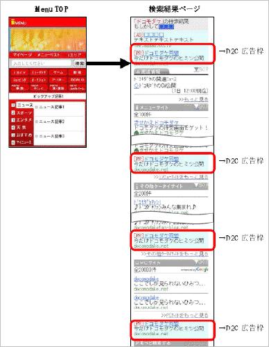 D2C リスティング広告 iMenuサーチ(β版) 掲載イメージ