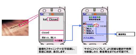 携帯アプリ「カメラ辞典」