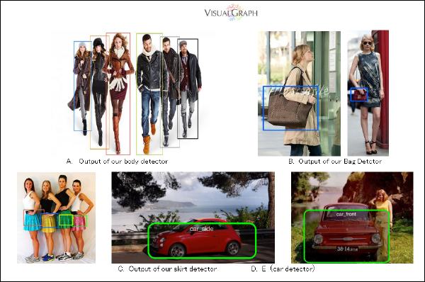VisualGraph