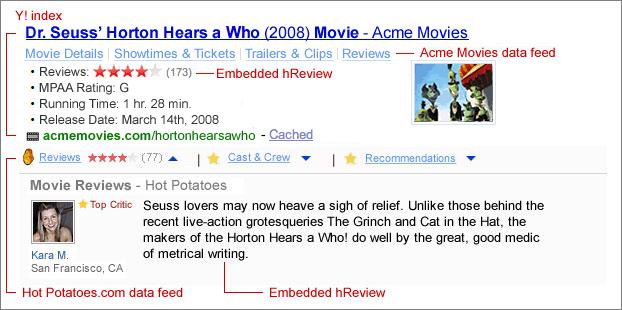 Yahoo! SearchMonkey サンプル