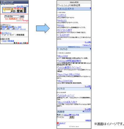 ウィルコムが採用したYahoo!JAPANモバイル検索の画面