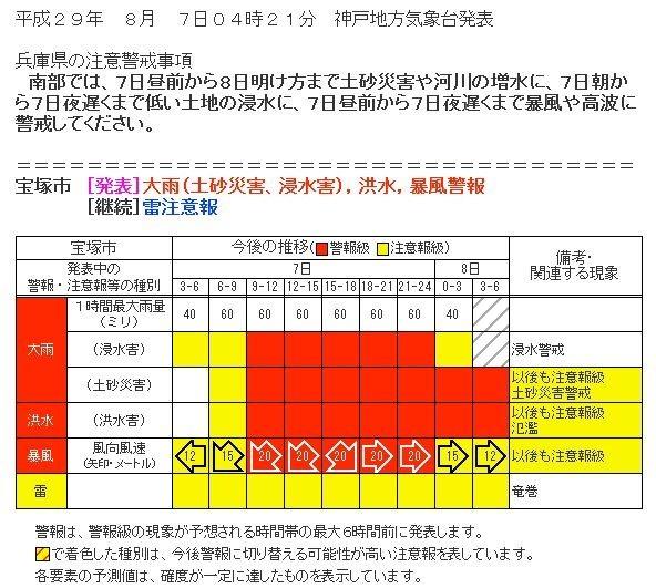 f:id:takajun7777:20170807144035j:image