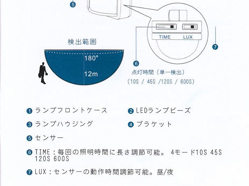 f:id:takajun7777:20190716175229j:plain