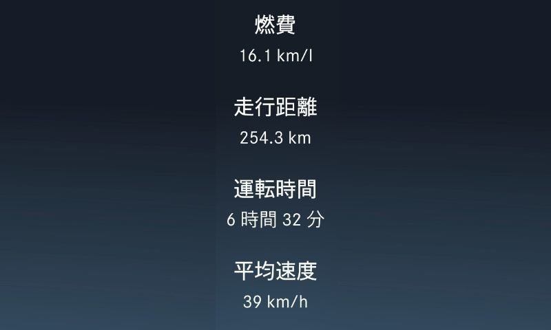 f:id:takajun7777:20200201160145j:plain