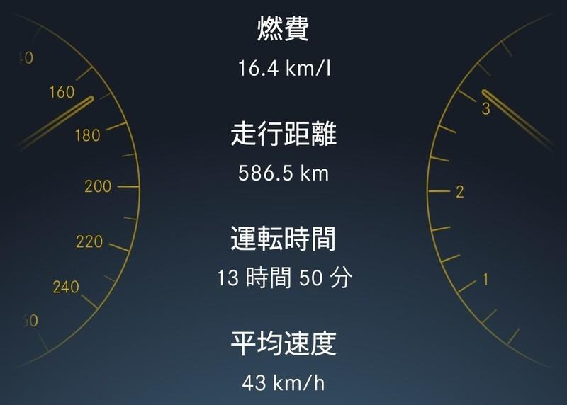 f:id:takajun7777:20200216085031j:plain