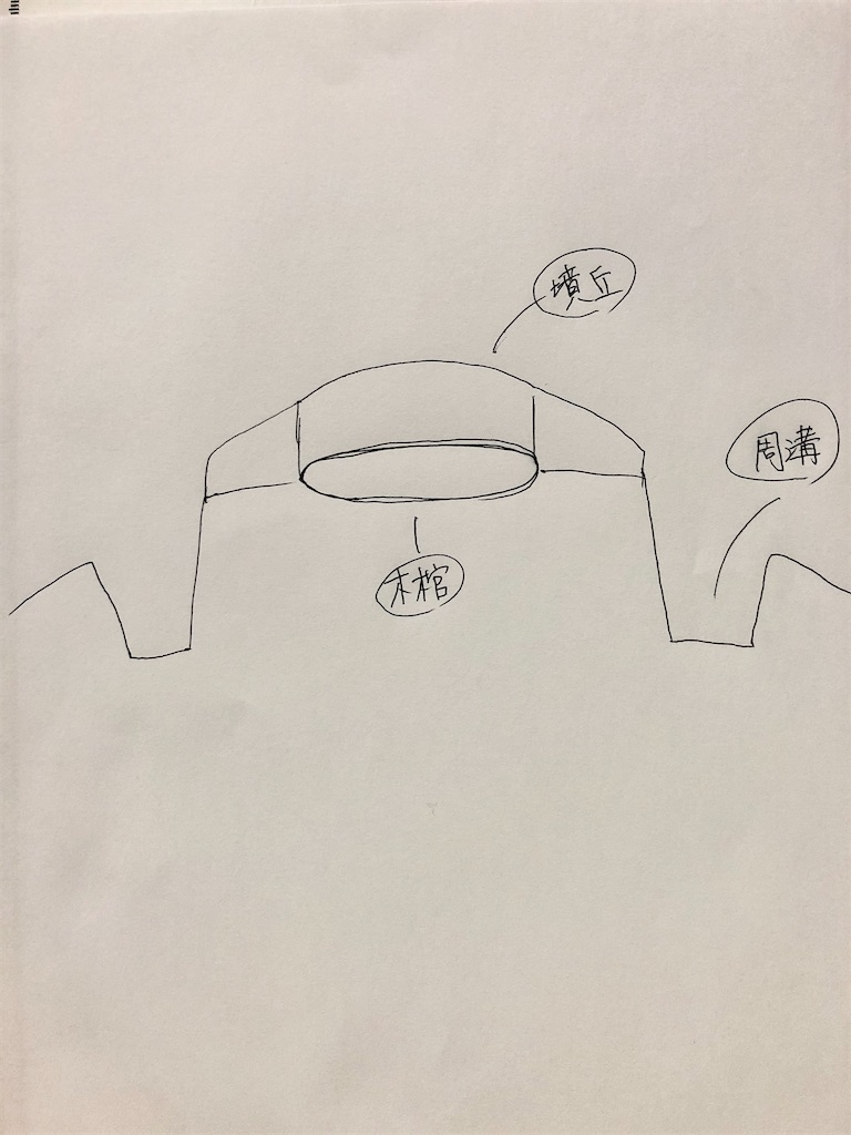 f:id:takakusaya-man:20191217183356j:image