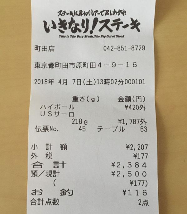 f:id:takam0:20180408084412j:plain