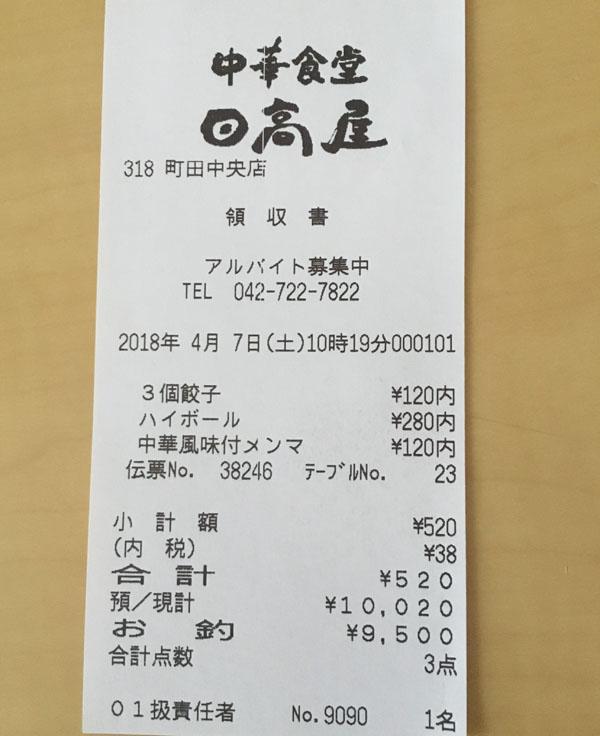f:id:takam0:20180408084425j:plain