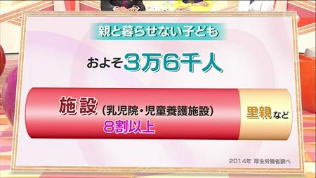 f:id:takaman02:20150609214110p:plain