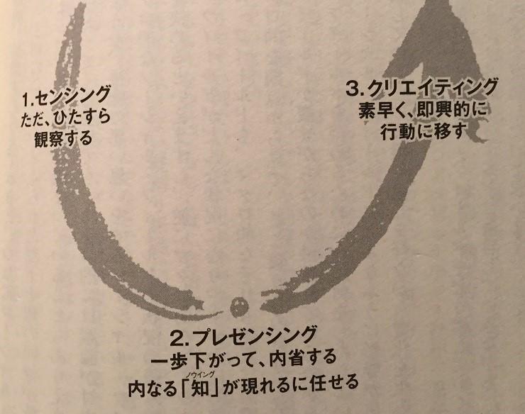 f:id:takaman02:20151102205337j:plain