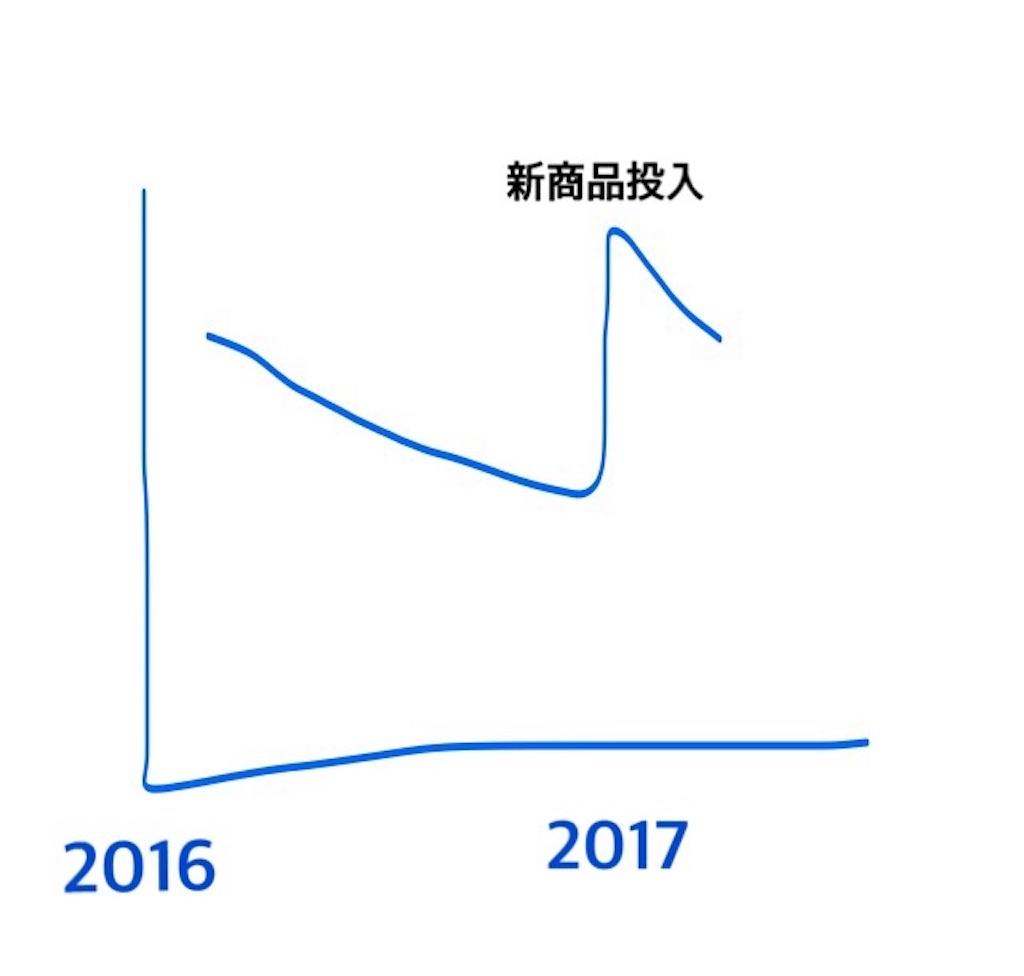 f:id:takamano:20170702211951j:image