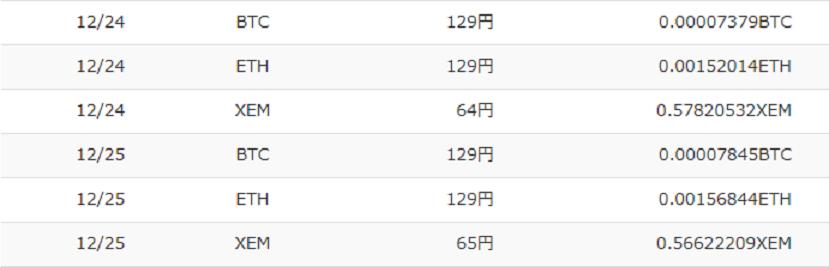f:id:takamaru-btc:20171225214833p:plain