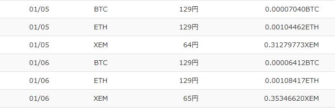 f:id:takamaru-btc:20180106215222p:plain