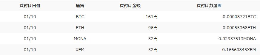 f:id:takamaru-btc:20180110220019p:plain