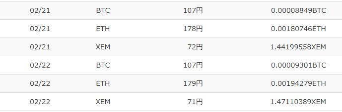f:id:takamaru-btc:20180222231345p:plain