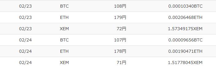 f:id:takamaru-btc:20180224220504p:plain