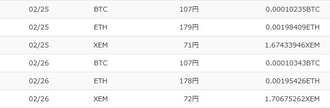 f:id:takamaru-btc:20180226220344p:plain