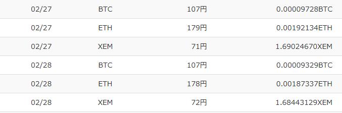 f:id:takamaru-btc:20180301170321p:plain