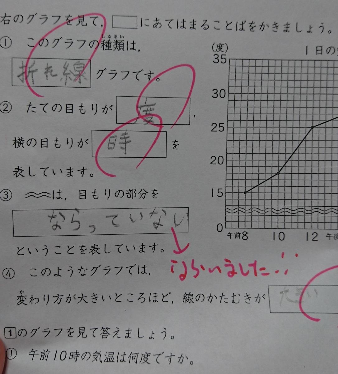 f:id:takamaru1136:20210604120511j:plain