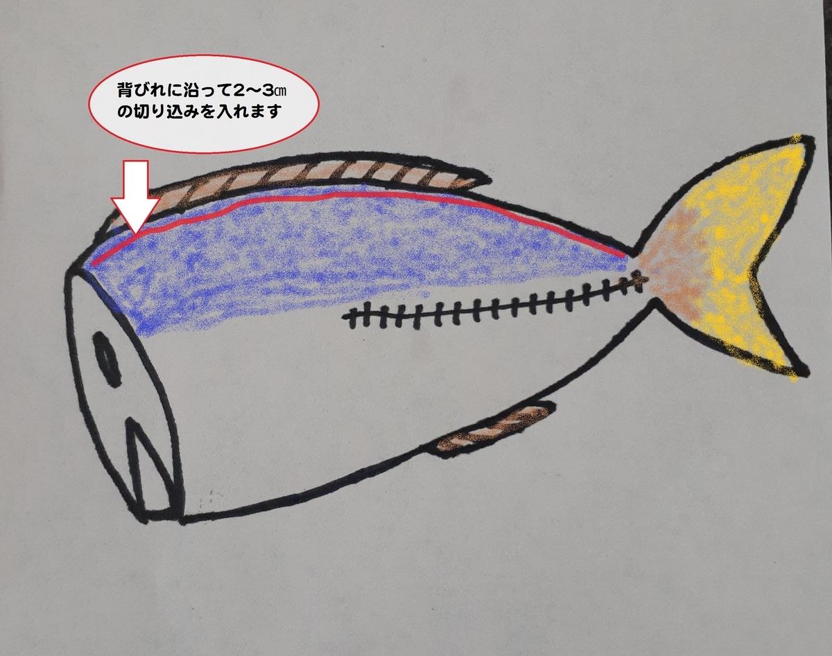 f:id:takamaru1136:20210608105237j:plain