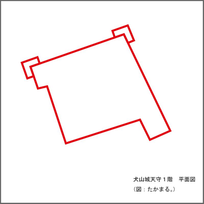 f:id:takamaruoffice:20180120174521p:plain:w500