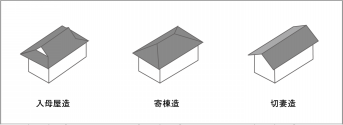 f:id:takamaruoffice:20180121223834p:plain