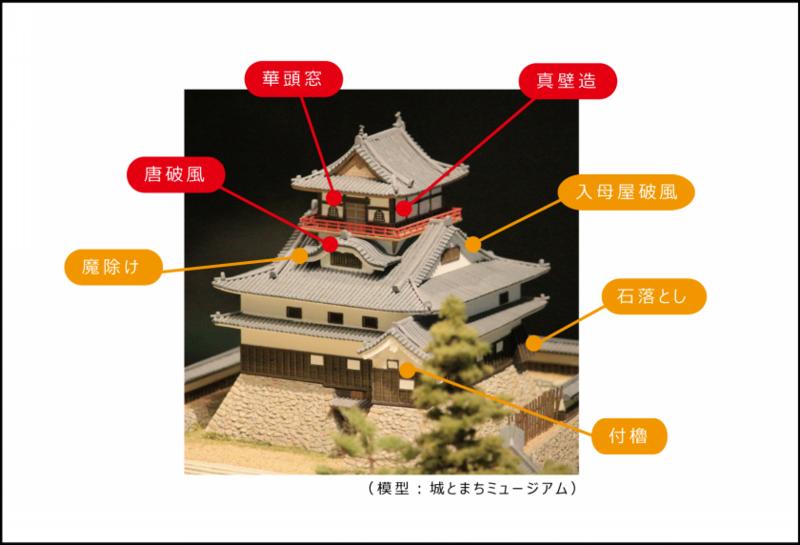 f:id:takamaruoffice:20180125141706p:plain