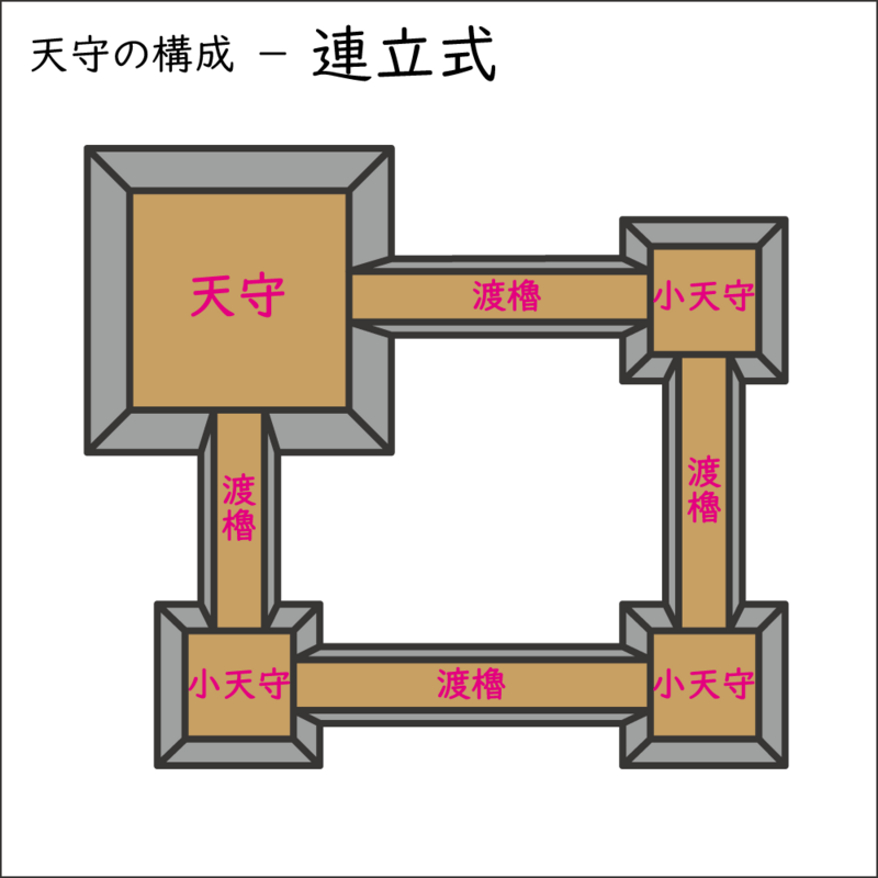 f:id:takamaruoffice:20180127213409p:plain